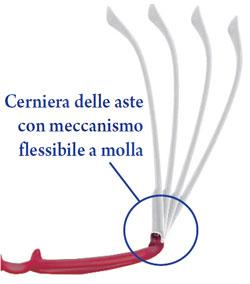 Dettaglio delle aste degli occhiali da lettura modello Robin, con meccanismo flessibile a molla