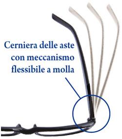 Le cerniere degli occhiali da lettura Strass2 sono dotate di un meccaniscmo flessibile a molla.