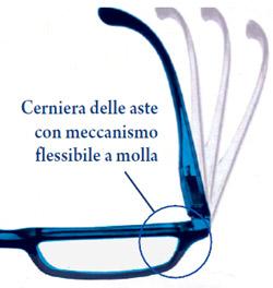 Le cerniere degli occhiali da lettura Trendy4 sono dotate di un meccaniscmo flessibile a molla.