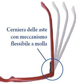Le cerniere degli occhiali da lettura Velvet2 sono dotate di un meccaniscmo flessibile a molla.