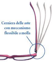 Gli occhiali da lettura Mellow di Espressoocchiali hanno aste con meccanismo flessibile a molla